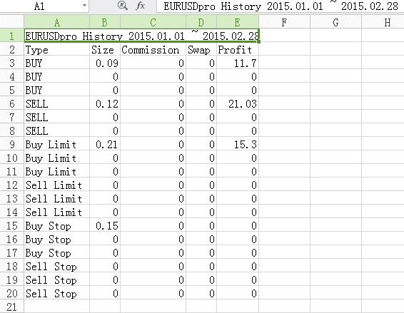 Forex history data csv